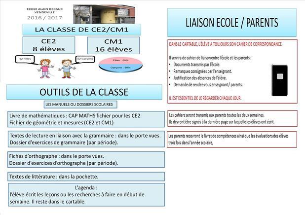PRESENTATION DE LA CLASSE