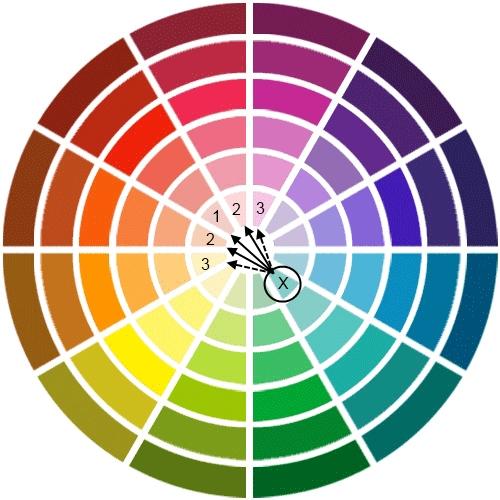 zion4you maquillage en fonction de sa couleur d 39 oeil. Black Bedroom Furniture Sets. Home Design Ideas