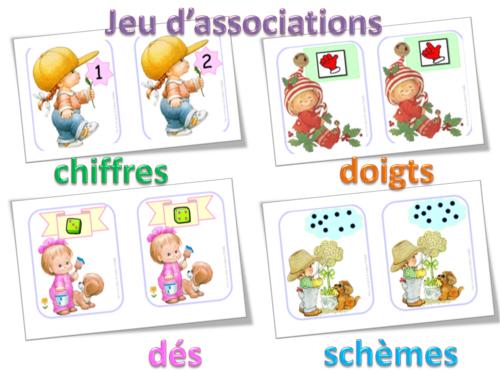 Cartes schèmes  : jeux d'association et de lecture