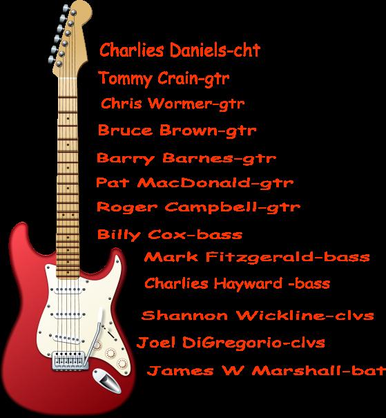 The Charlie Daniels Band -