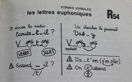 A / La liaison et les lettres euphoniques