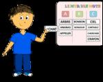 Responsabilités et métiers de la classe - Mur des mots