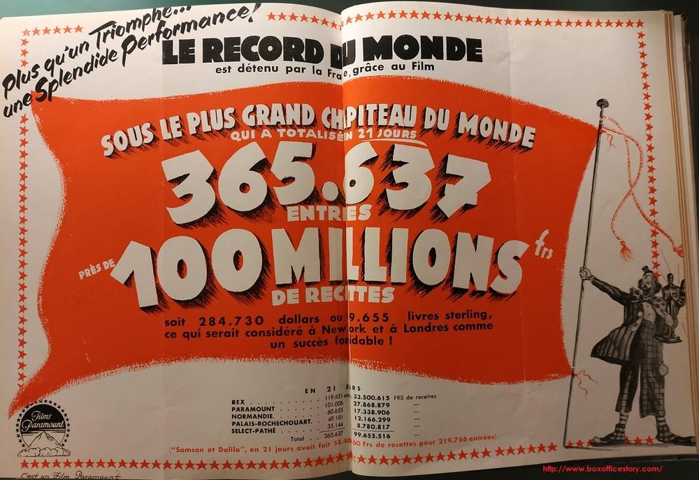 SOUS LE PLUS GRAND CHAPITEAU DU MONDE BOX OFFICE FRANCE 1953