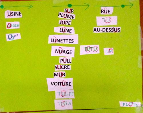 Encodage, orthographe au CE1