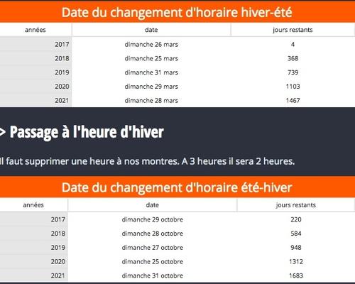 CHANGEMENT HEURE (HEURE D'ETE)