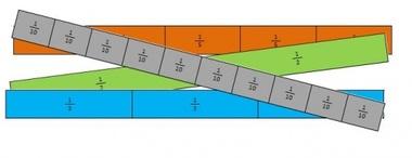 Du matériel pour les fractions