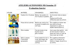 Ateliers Autonomes: période 3