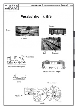 vocabulaire cycle 1 La Cité du Train à Mulhouse