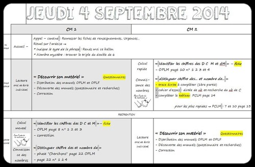 Cahier Journal Semaine 1