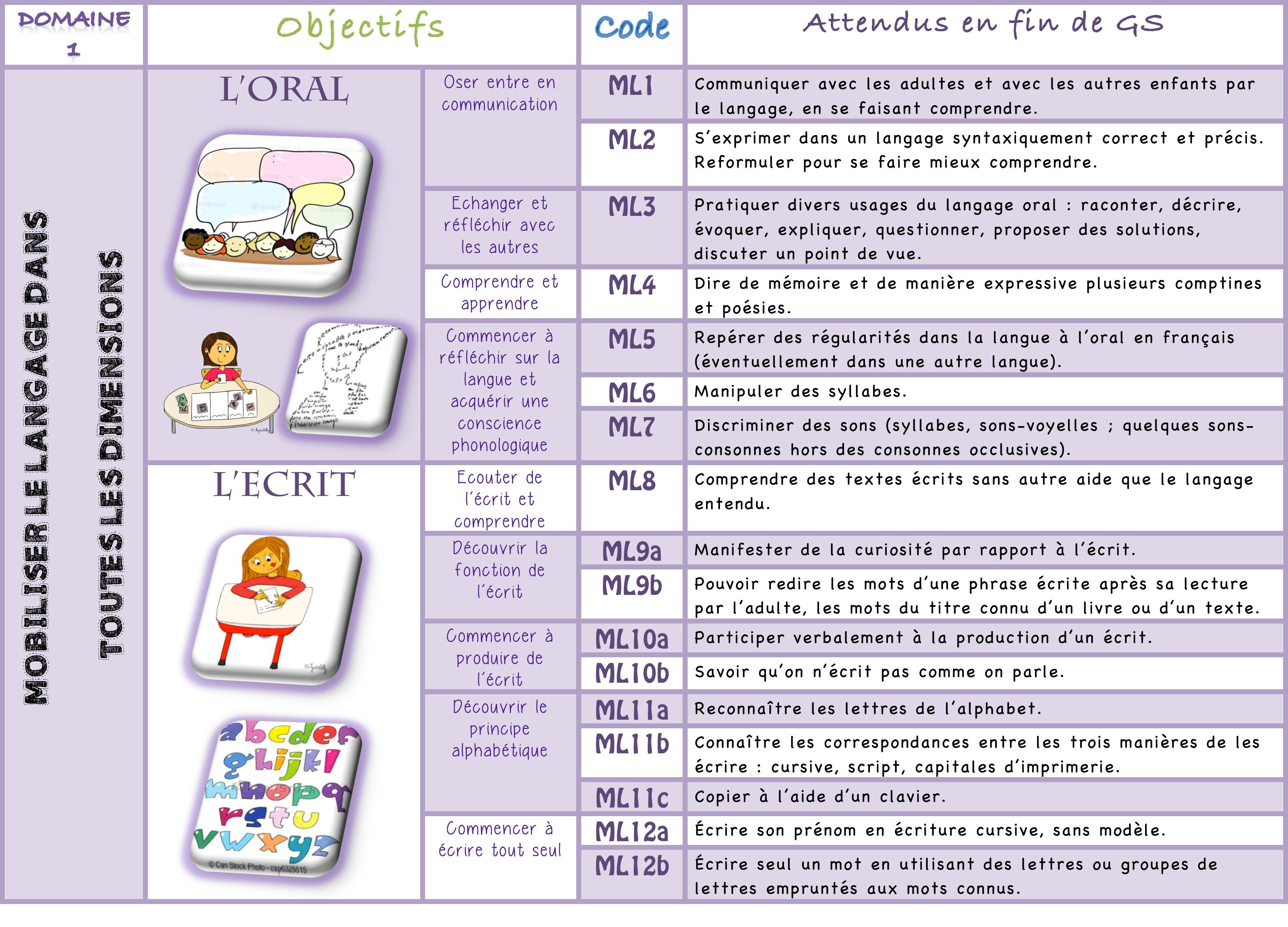 Souvent Nouveaux Programmes Cycle 1 version modifiable - La classe de Luccia ! PU66