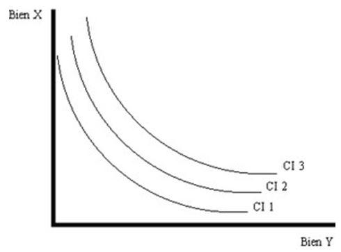La concurrence pure et parfaite : définition, analyse, critique