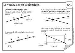 Le vocabulaire de la géométrie