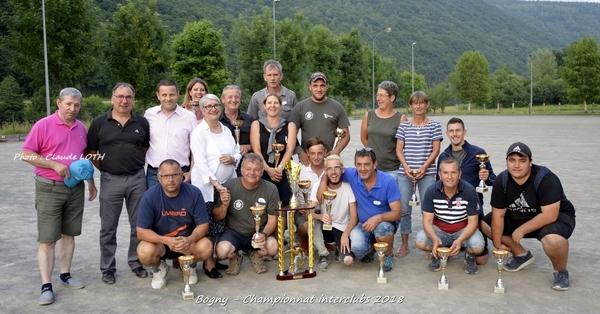 Fédération - Résultats du championnat interclubs 2018