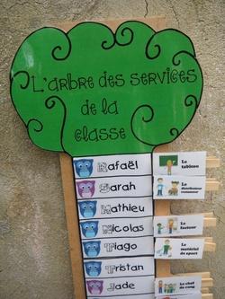 L'arbre des services
