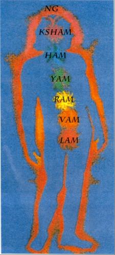 Bijà et Mantra