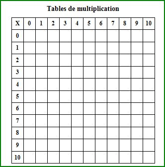 Table de multiplication imprimer en tableau - Tableau table de multiplication a imprimer ...