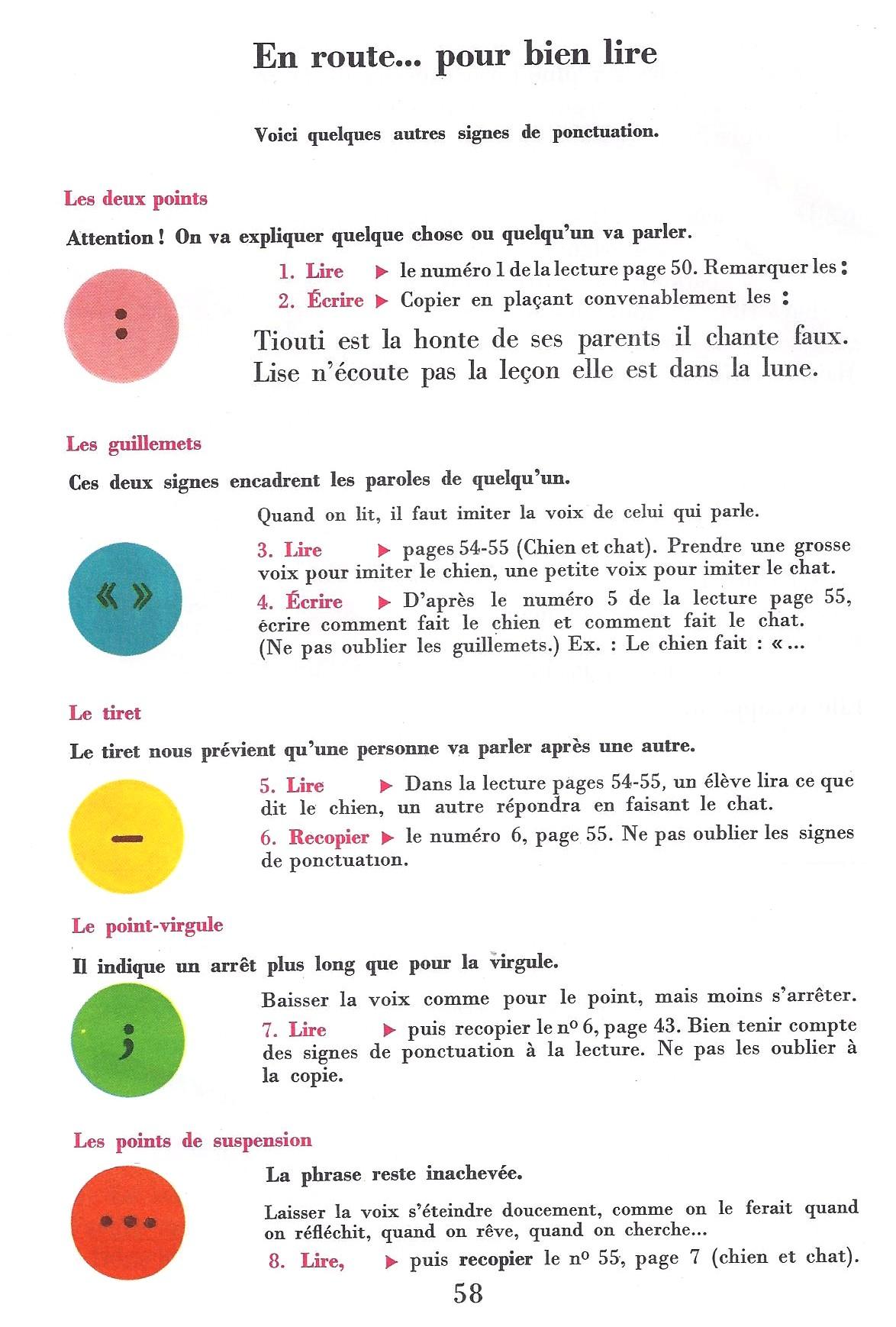 Znaki interpunkcyjne - gramatyka 5 - Francuski przy kawie
