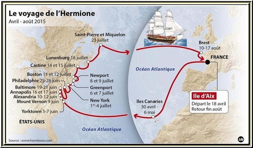Le départ de l'Hermione vers les Etas Unis