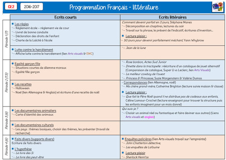 Programmations CE2_2016
