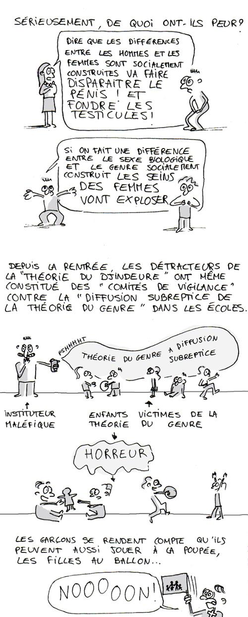 La théorie du genre (djendeure).