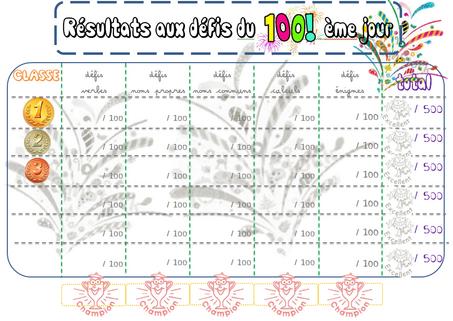 défis du 100 ème jour d'école !