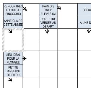Challenge Marie-Hélène Ramond