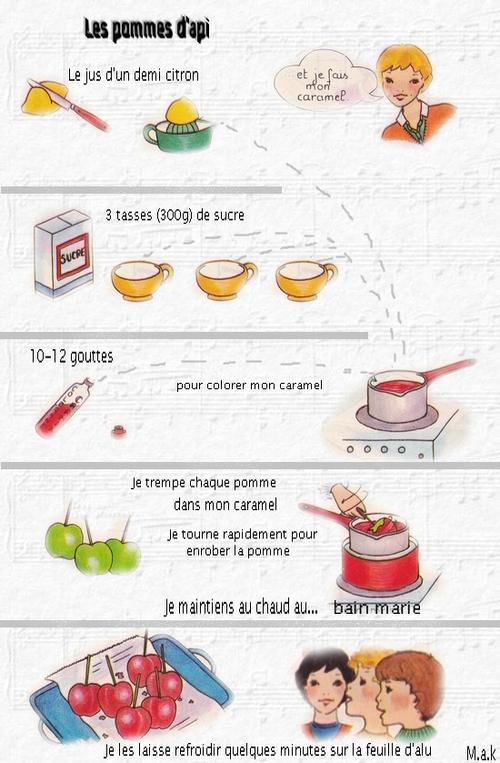 PDF diverses recettes de desserts