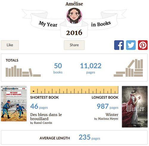 2016 sur Goodreads