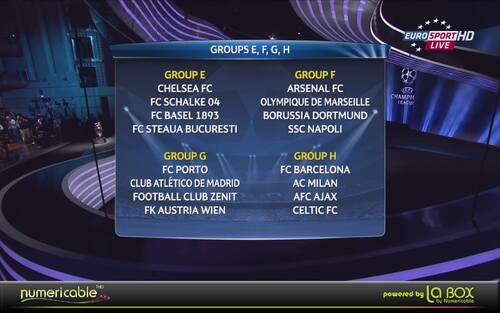 Tirage Ligue des Champions 2013/2013