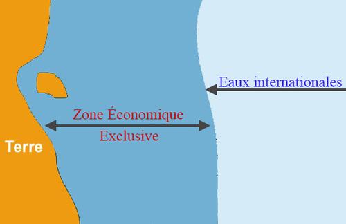 Outre-mer: situation économique