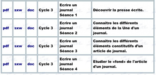 Projet presse cycle 3