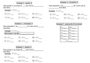 Outils pour le calcul automatisé au CE1