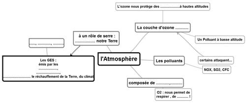 1 Atmosphère ...atmosphère