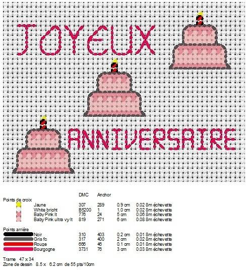JOYEUX ANNIVERSAIRE 1