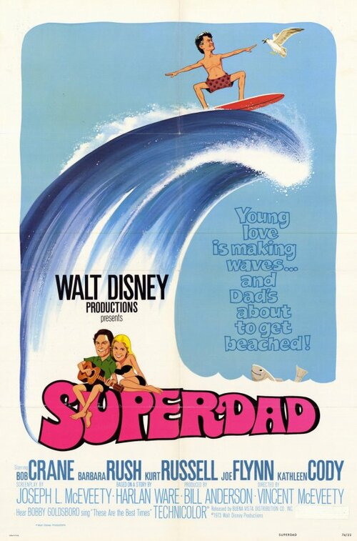SUPERDAD BOX OFFICE USA 1974