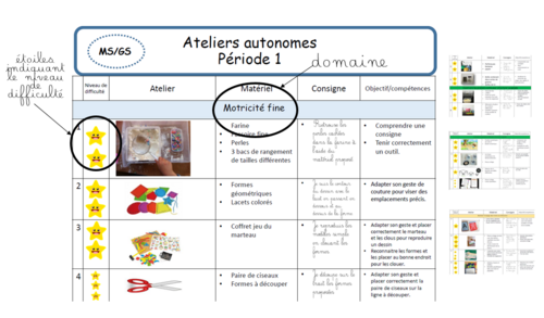 Ateliers autonomes  MS/ GS