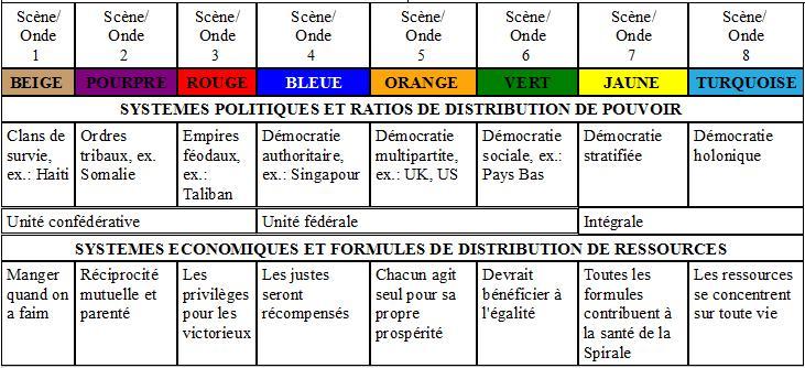 44-La démocratie stratifiée 3/3
