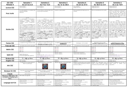 Répartition GS/CE2 période 4 (2019-2020)