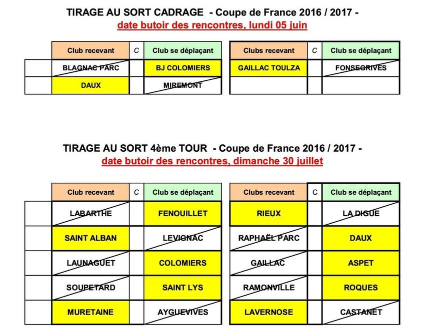 Coupe de France 2017/2018 - Cadrage et 4 ième Tour.