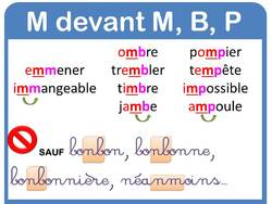 affichage orthographe mbp