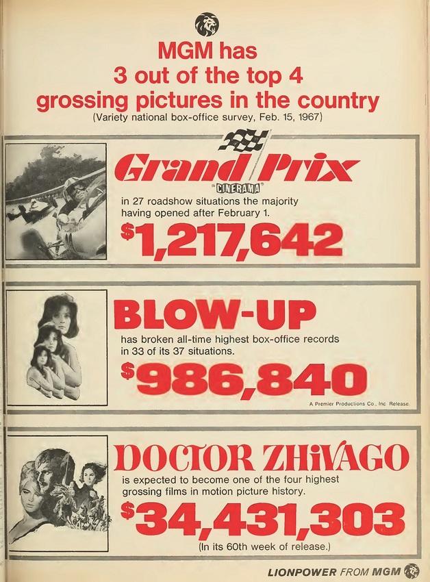 MGM BOX OFFICE 1967