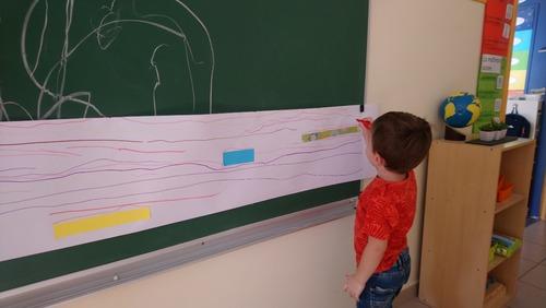 PS MS - Tracer des lignes horizontales