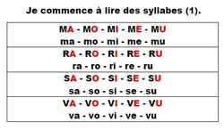 Je lis des syllabes et des mots (fin GS)