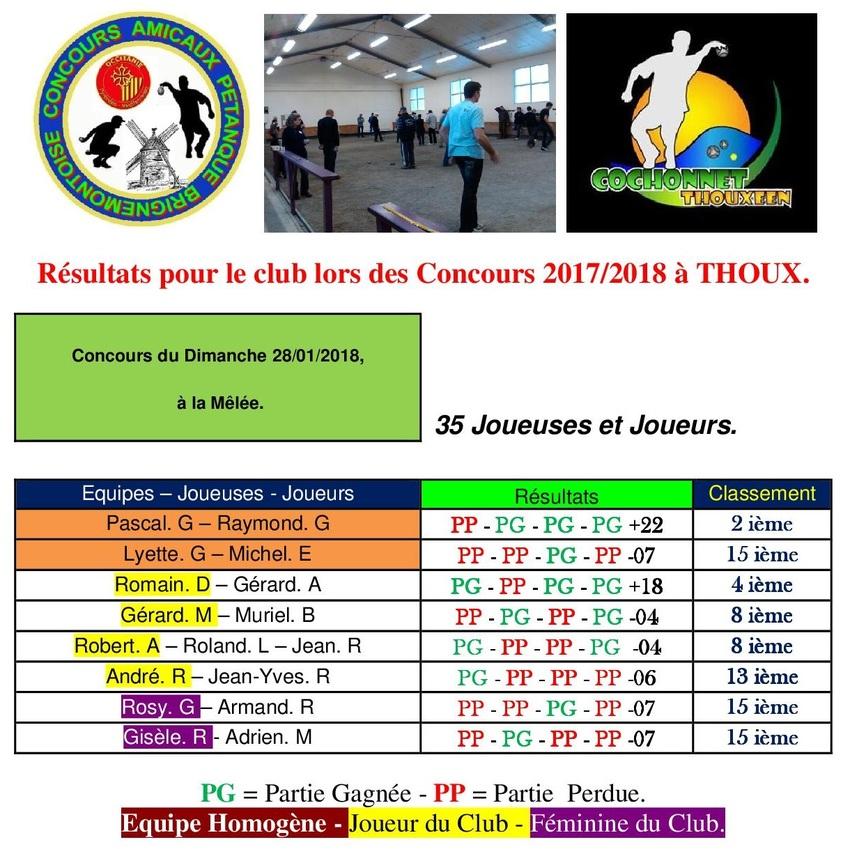 11 ième Concours du Dimanche à Thoux