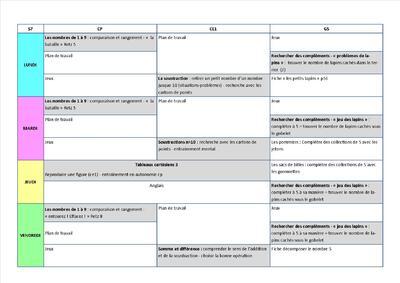 Organisation 2014-2015 : Plans de travail et fichiers PEMF
