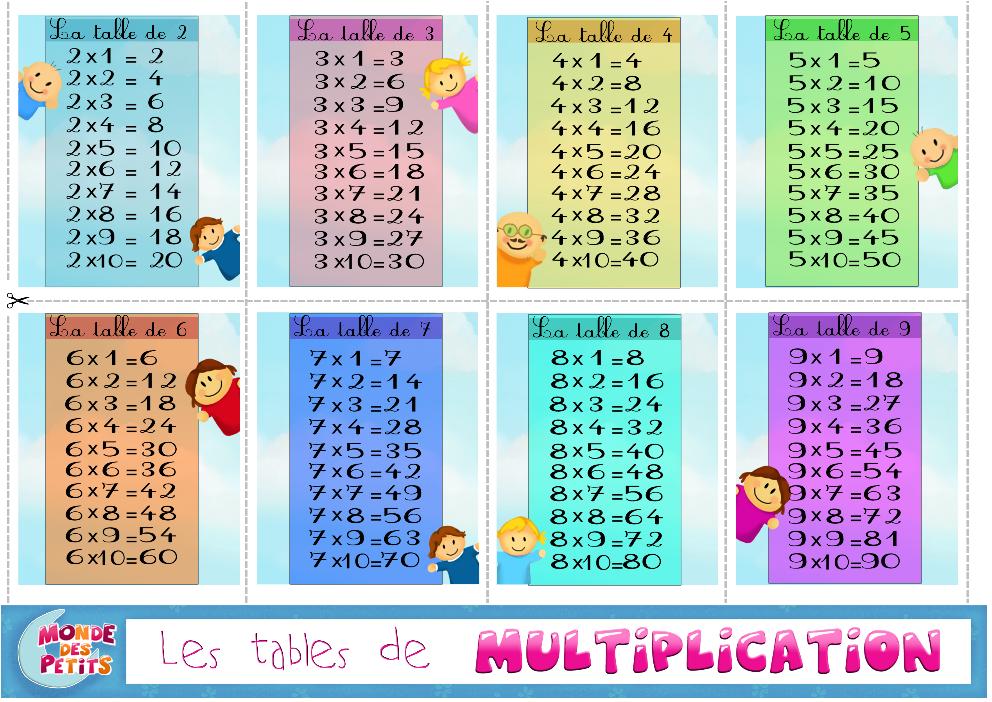 Le monde des petits dix mois - Chanson pour apprendre les tables de multiplication ...