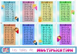 le monde des petits, tables, multiplicatin, oréptation