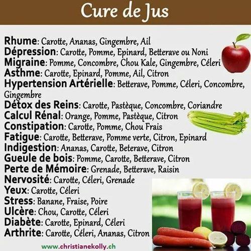 Cure de Jus