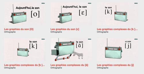 Sommaire Français