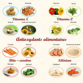 Où trouver des antioxydents?